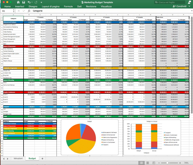 Template Budget Pubblicitario 1